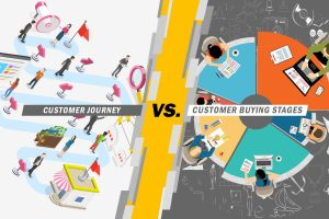 customer journey vs. buying stages
