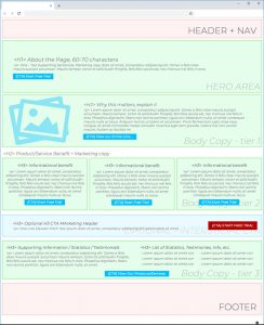 JPG image of full content page layout example for core information pages
